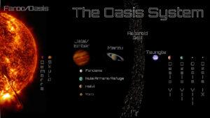 oasissystem